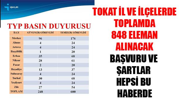 TOKAT GENELİNDE 848 PERSONEL ALINACAK